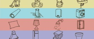 Cleaning schedule that will help you not to forget about anything